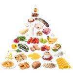 Sredizemnomorskaja dieta