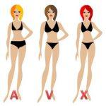 Tipy zhenskih figur